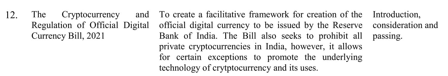 Indian Parliament to Consider Bill That Creates Digital Rupee While Banning Cryptocurrencies in Current Session